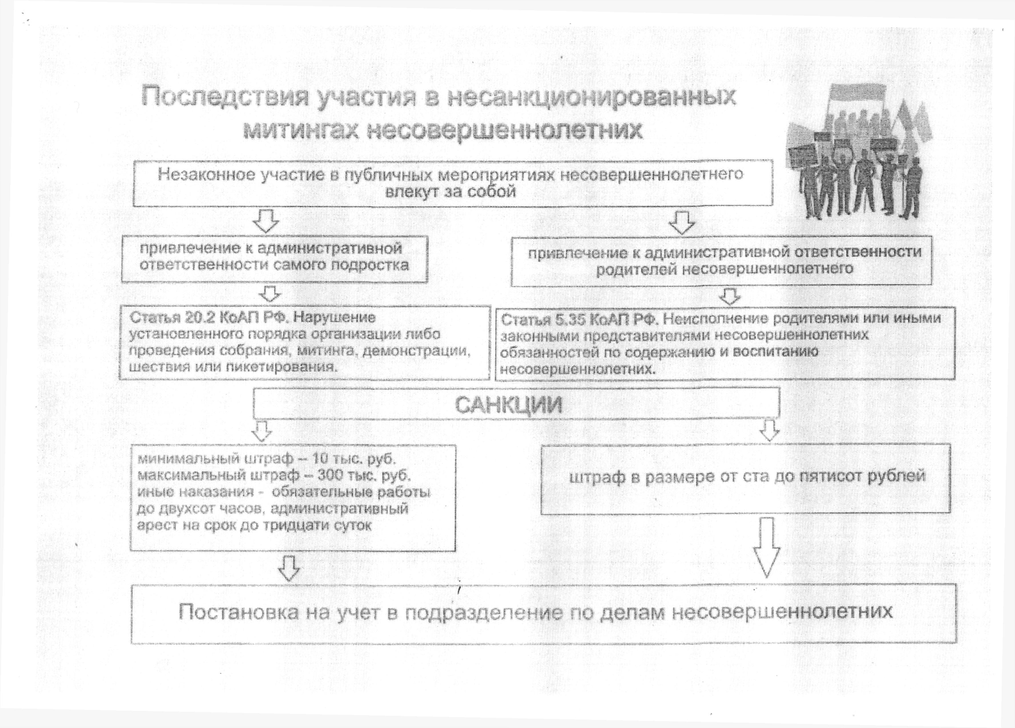 Инструктаж по недопущению участия в несанкционированных митингах